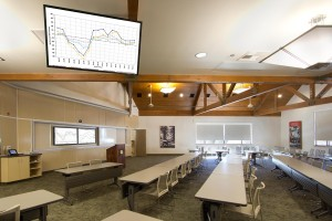 Southern-Cal-Edison,-training-room,-other-angle