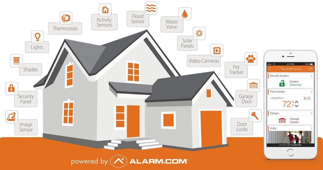 alarm_com_connected-home