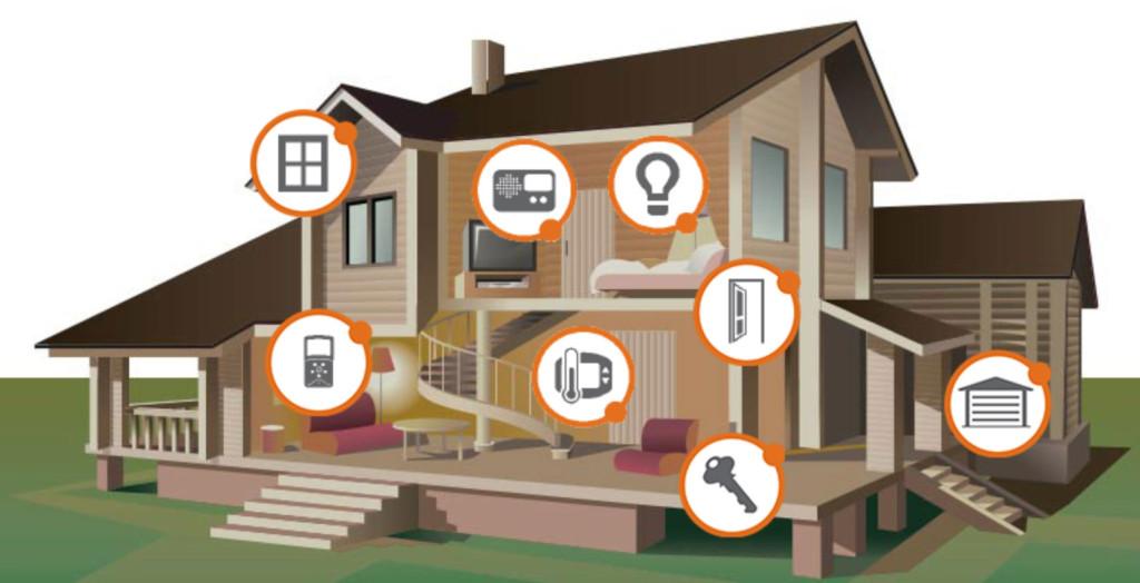Hi Tech Home Home Automation